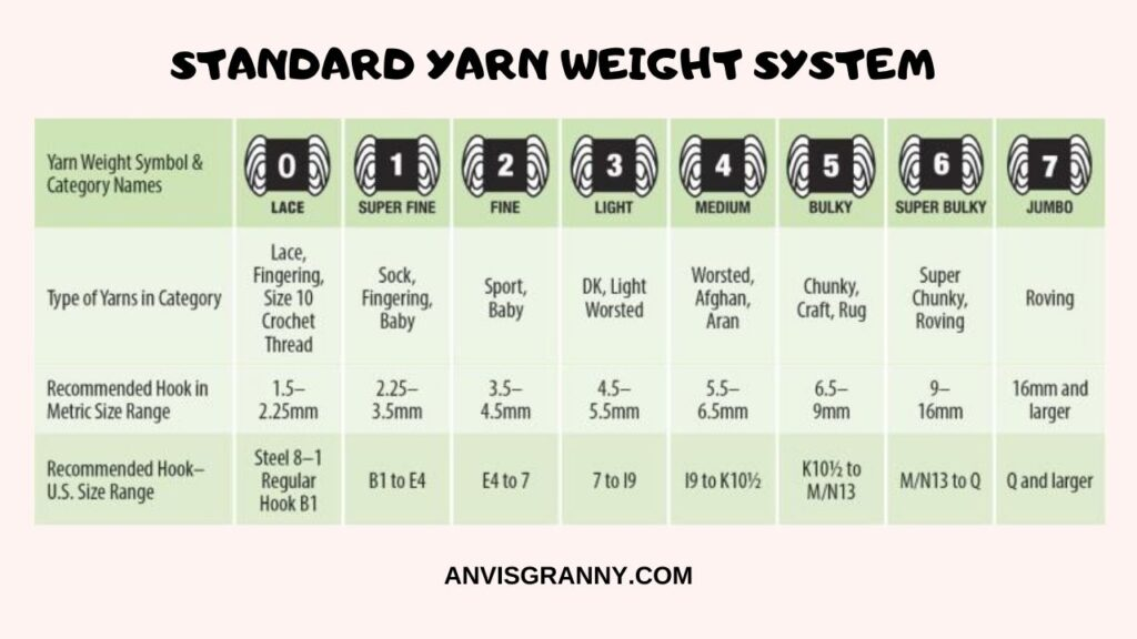 standard yarn weight chart and crochet hook size accordingly