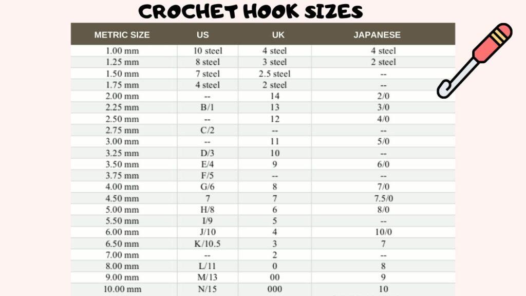 Crochet hook sizes chart (Metric, US, UK, Japanese)